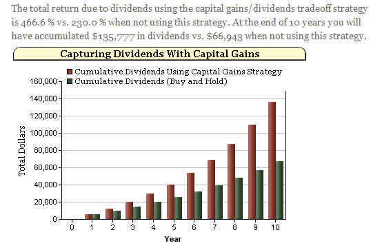 qualified dividends and capital gains worksheet laveyla – Qualified Dividends and Capital Gain Tax Worksheet