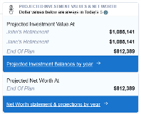 Base case retirement plan results with a 90/10 stock bond split