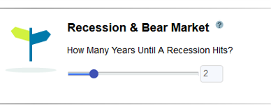 Bear market scenario input for when it occurs