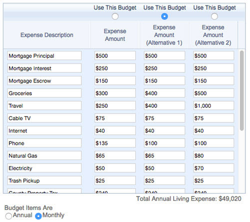 using a retirement budget planner wealthtrace