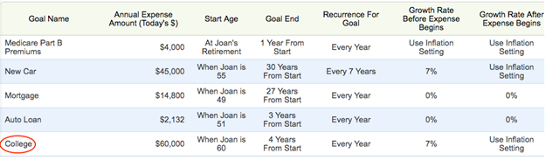 Entering large retirement expenses in WealthTrace