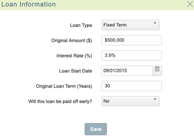 Loan Information For a 30 Year Mortgage