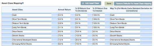Mapping Asset Classes