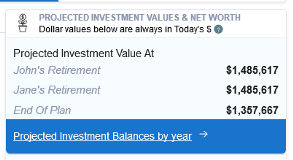 Retirement planning results with a 100% stock portfolio