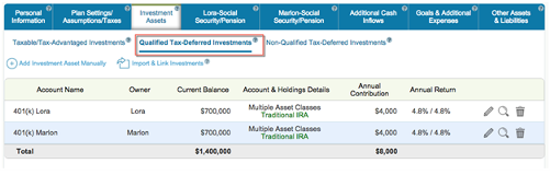 Scenario where invested in a 401(k) plan