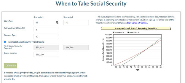 When to take Social Security benefits at a later age